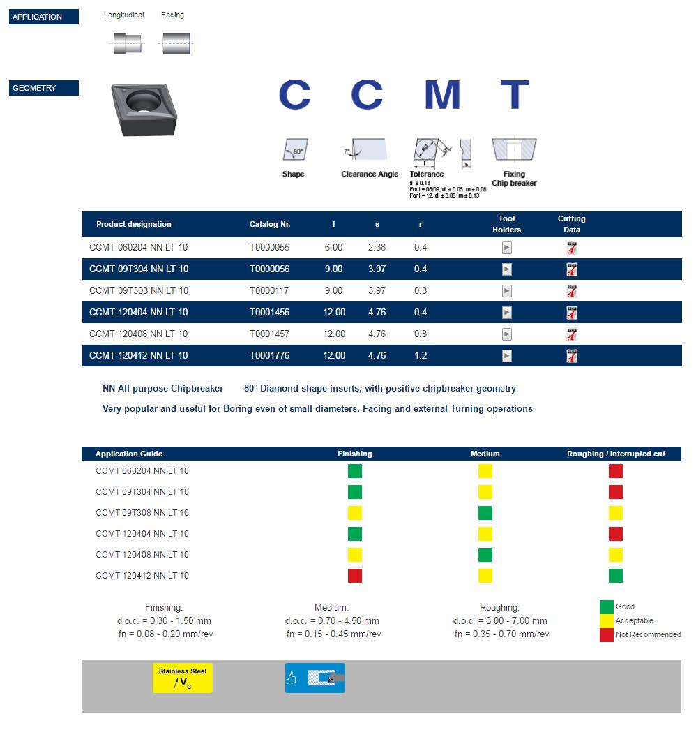 CCMT120408NN LT10 dao