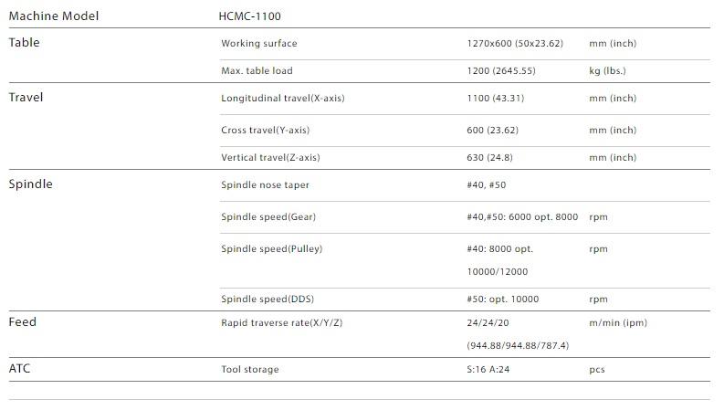 thong so ky thuat trung tam gia cong dung hartford hcmc-1100 hn hcm