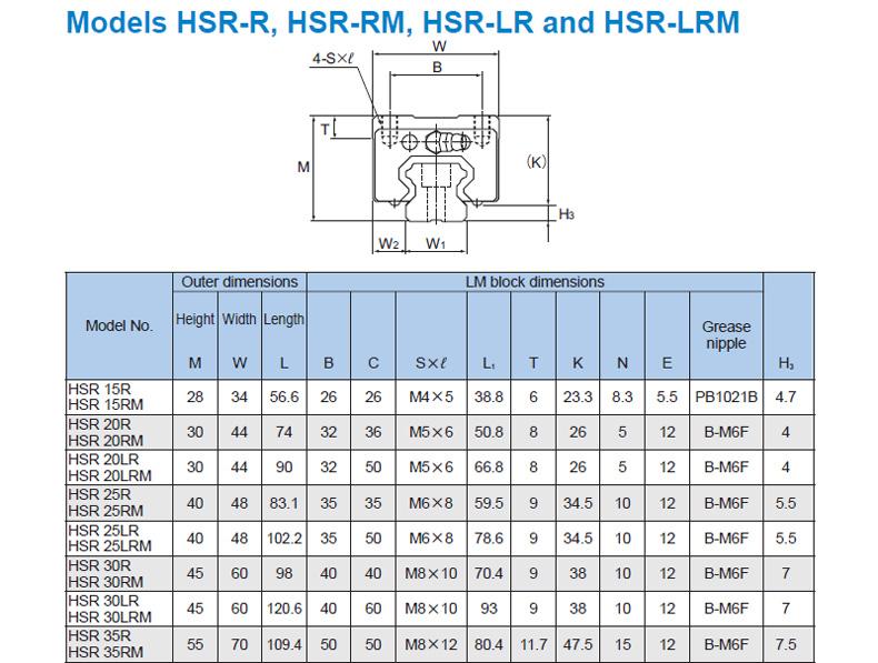 Thanh trượt THK SSR HSR15A 10 hn hcm