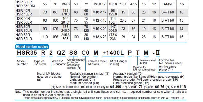 Thanh trượt THK SSR HSR15A 11 hn hcm