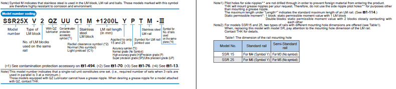 Thanh trượt THK SSR HSR15A 17 hn hcm