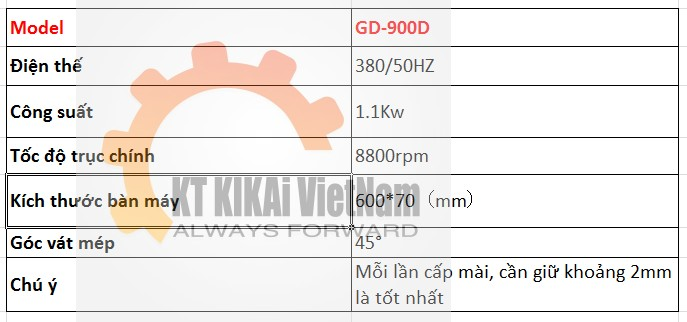thong so ky thuat may vat mep gd-900d hn hcm
